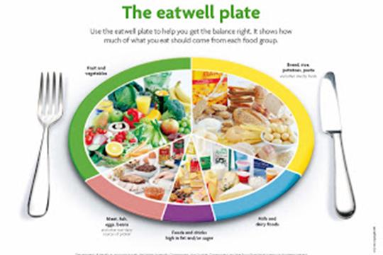 comer bem, alimentação-nutriçao-leiria_